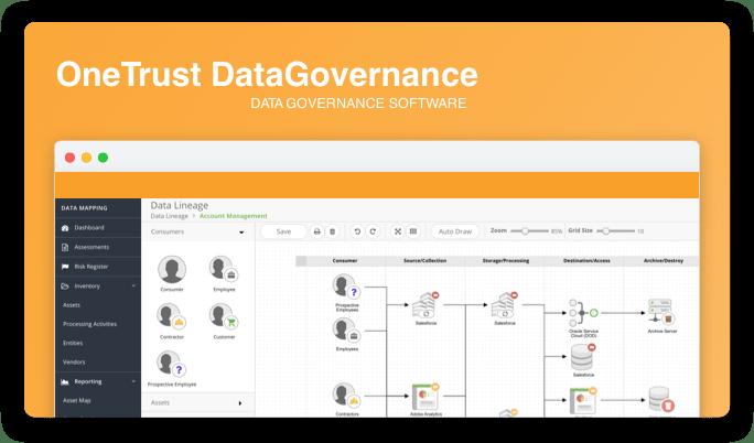 OneTrust Data Governance