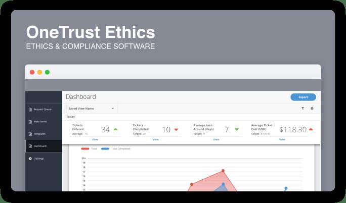 OneTrust Ethics